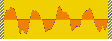 An example waveform, chopped in both the right places, for looping.